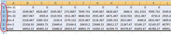1-copy-csv-data_574x116